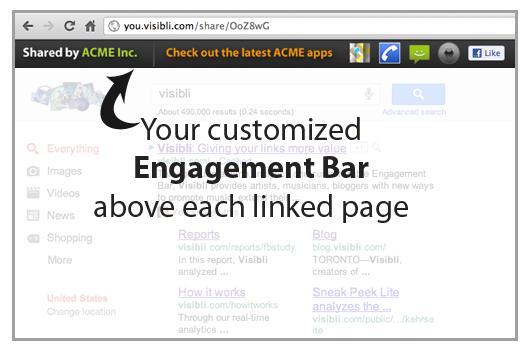 SharedBy Bar Example