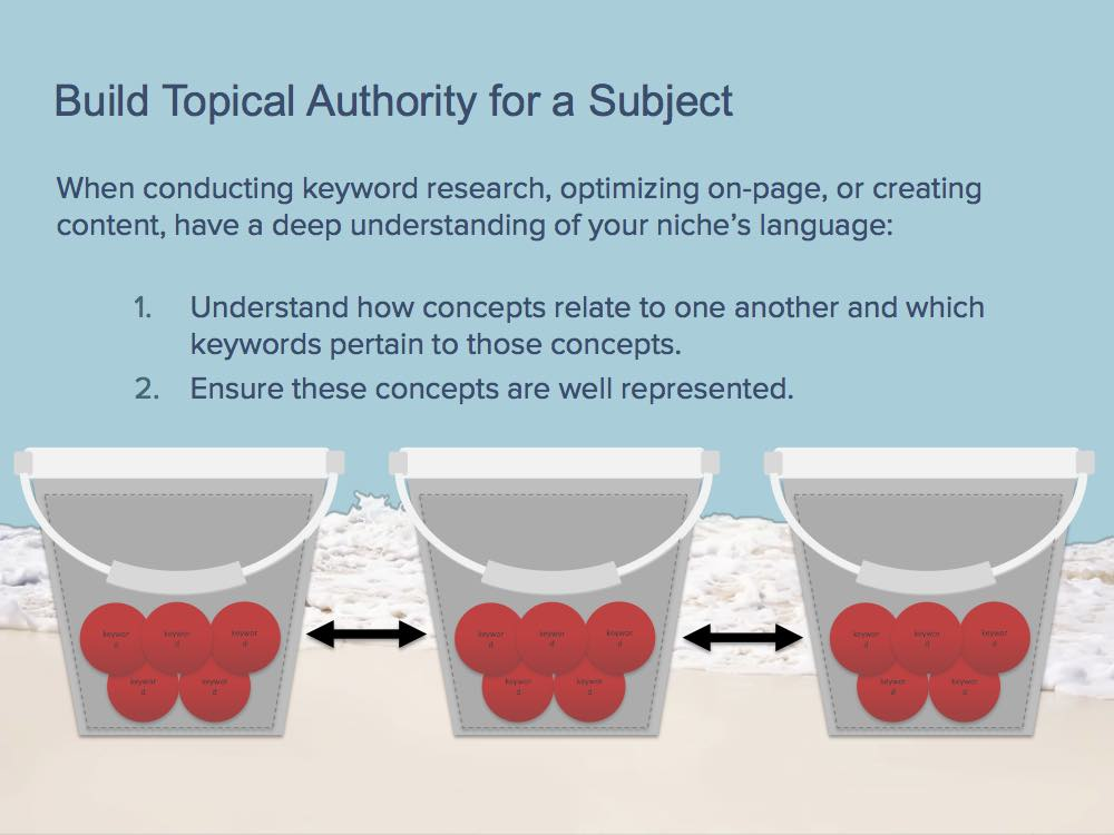 seo topical bucket visualization