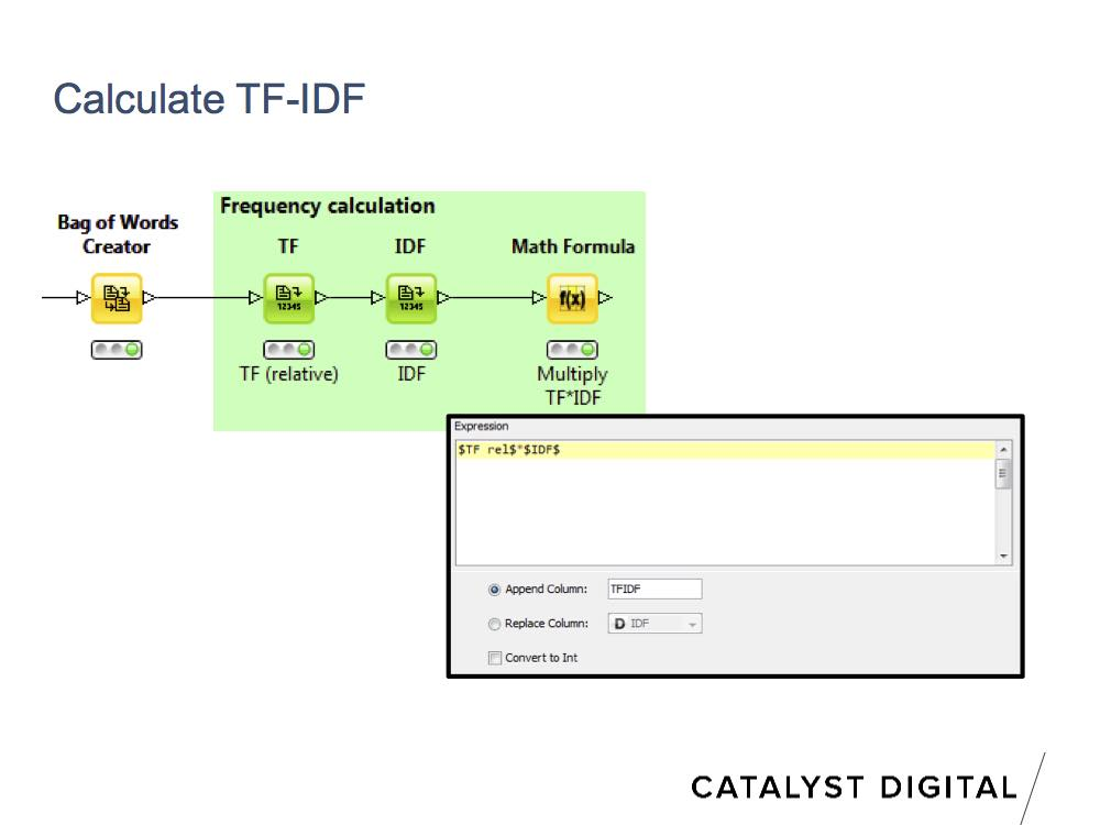caluclate TFIDF in KNIME